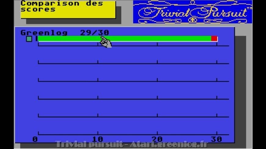 Trivial Pursuit : Impression d'écran 11